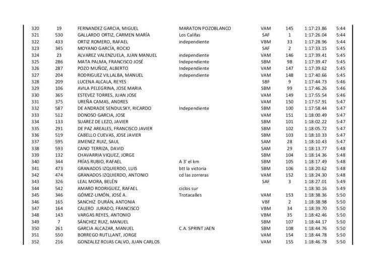 Clasificacion Subida Ermitas 2015 - 11