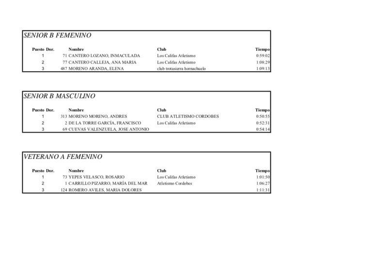 Clasificacion por categorias Subida Ermitas 2015 - 2